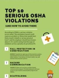 OSHA-violations-teaser.jpg