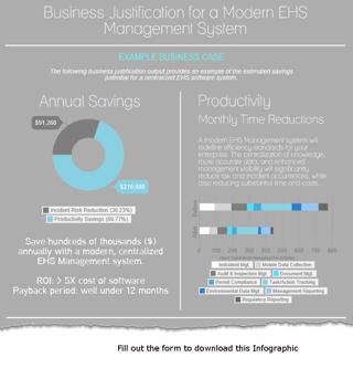 Business - EHS Management Business Justification Introduction