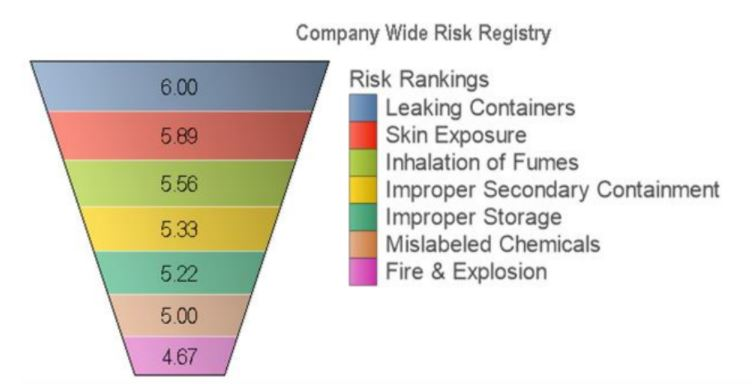 risk-register