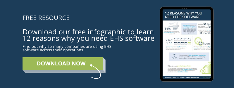 why-you-need-ehs-software-cta